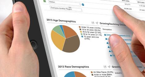 EMSI (Workforce Analytics)   CareerBuilder