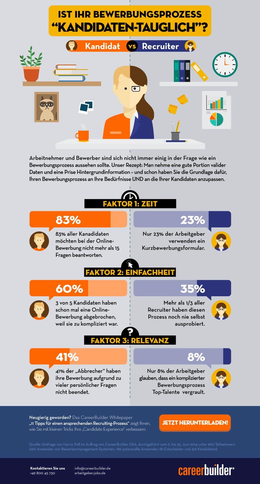 Infographic_Candidateproof_DE