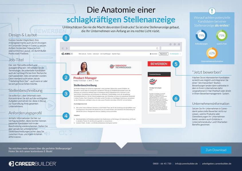 Tolle Anatomie Einer Website Ideen - Menschliche Anatomie Bilder ...