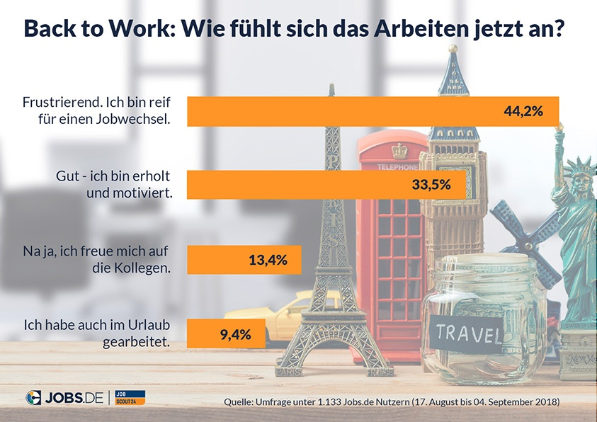 B2B-Blog_Back-toWork