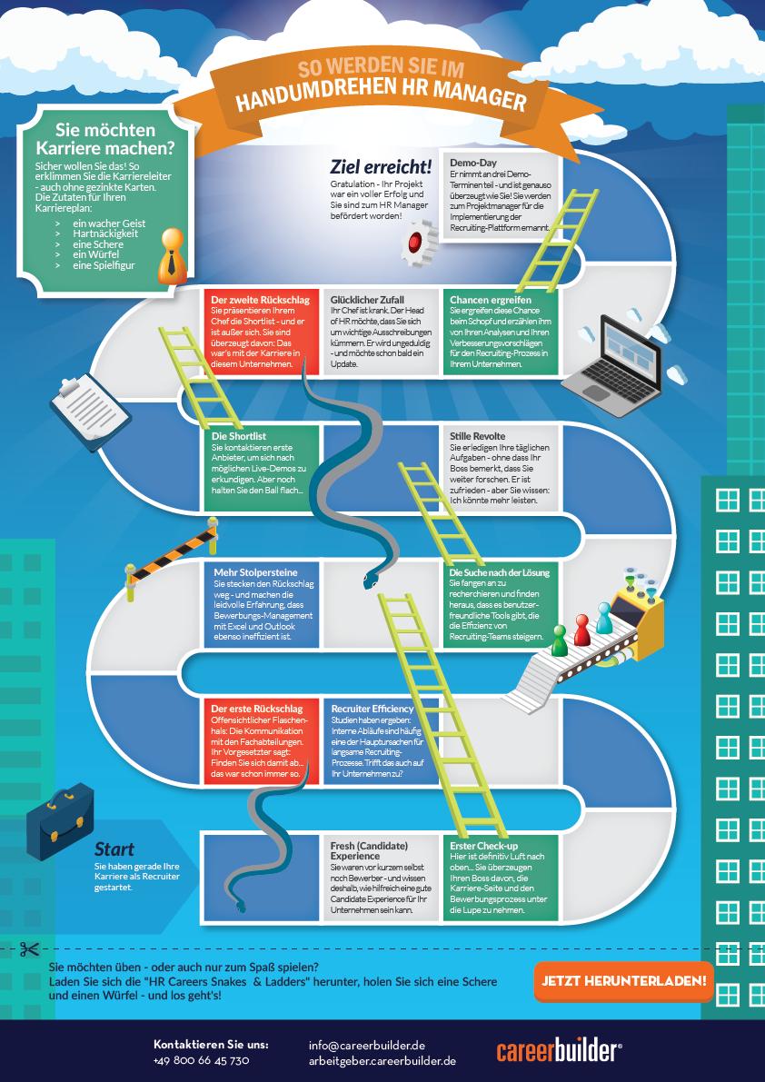 Infografik: So werden Sie im Handumdrehen HR-Manager